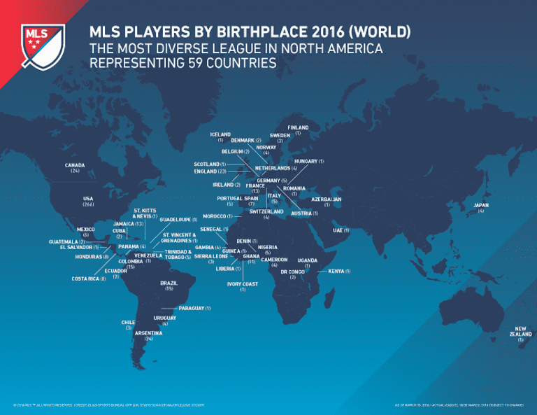 MLS ranks as the most diverse major pro league in North America - https://league-mp7static.mlsdigital.net/styles/image_full_layout/s3/images/World%20Map.png?null&itok=T13N5qQ-