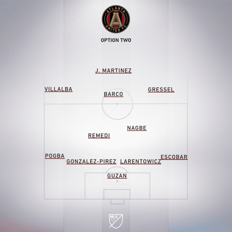 What are Atlanta United's options without Miles Robinson and Michael Parkhurst? - https://league-mp7static.mlsdigital.net/images/mls_soccer_2018_22019-10-24_12-07-46.png