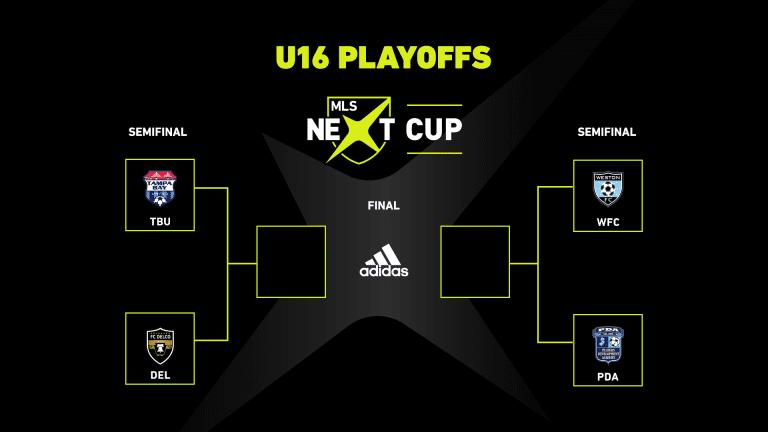 MLSNext_Cup-Bracket-u16-semifinals