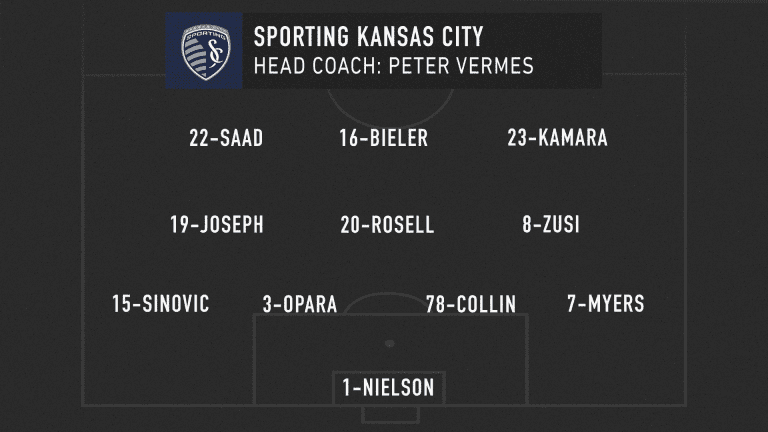 MLS Classics: Sporting Kansas City, Real Salt Lake meet in heated 2013 MLS Cup precursor - https://league-mp7static.mlsdigital.net/images/SKC_lineup_05-14-20.png