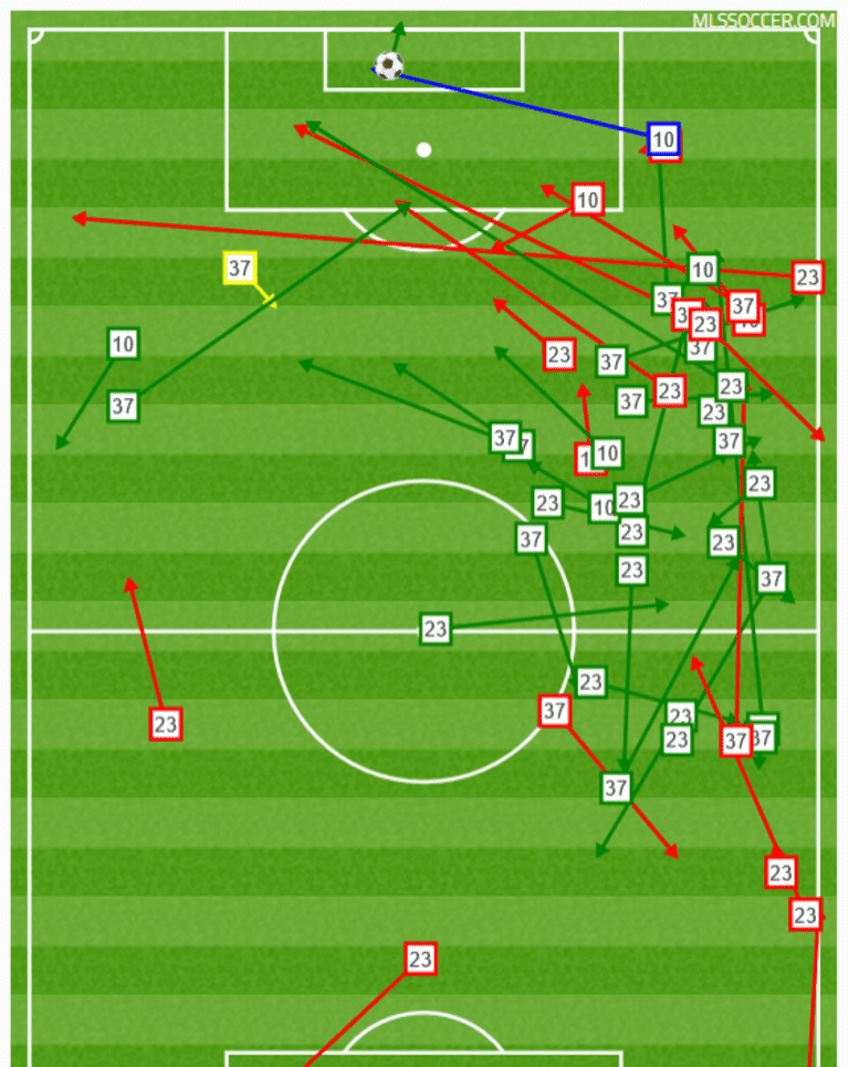 Clark Klimala Casseres first-half pass map v Orlando