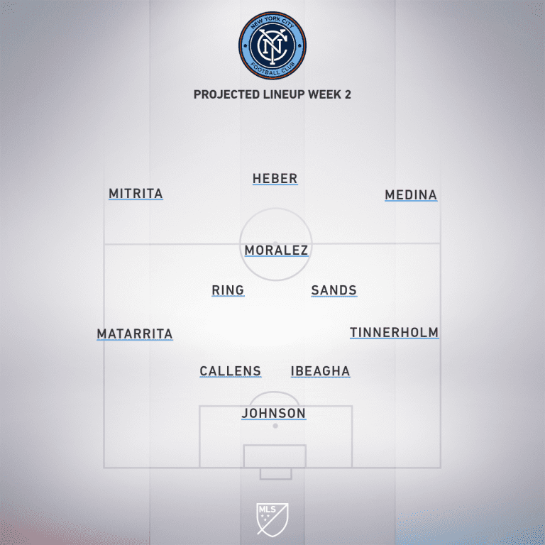 Toronto FC vs. NYCFC | 2020 MLS Match Preview - Project Starting XI