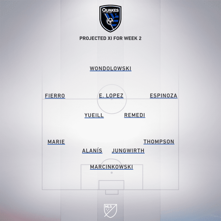 SJ Week 2 projected XI