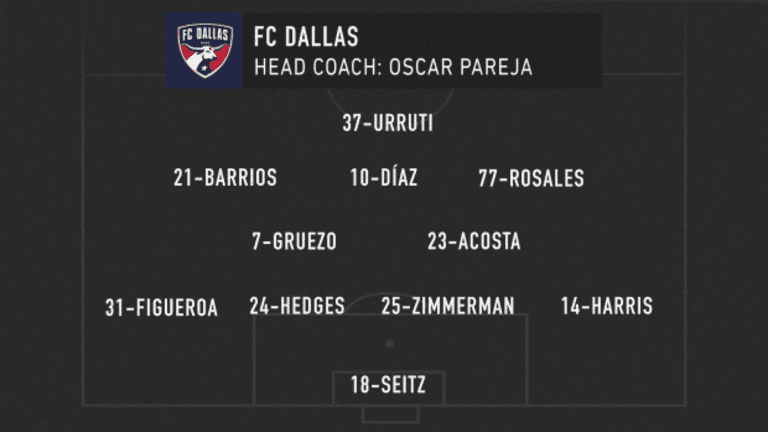 MLS Classics: FC Dallas, Houston Dynamo battle in 2017 Texas Derby clash - https://league-mp7static.mlsdigital.net/styles/image_default/s3/images/DAL_lineup_05-13-20.png