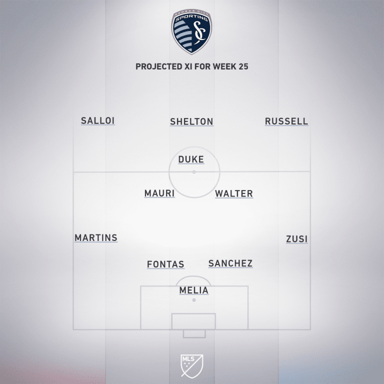 SKC projected XI Week 25