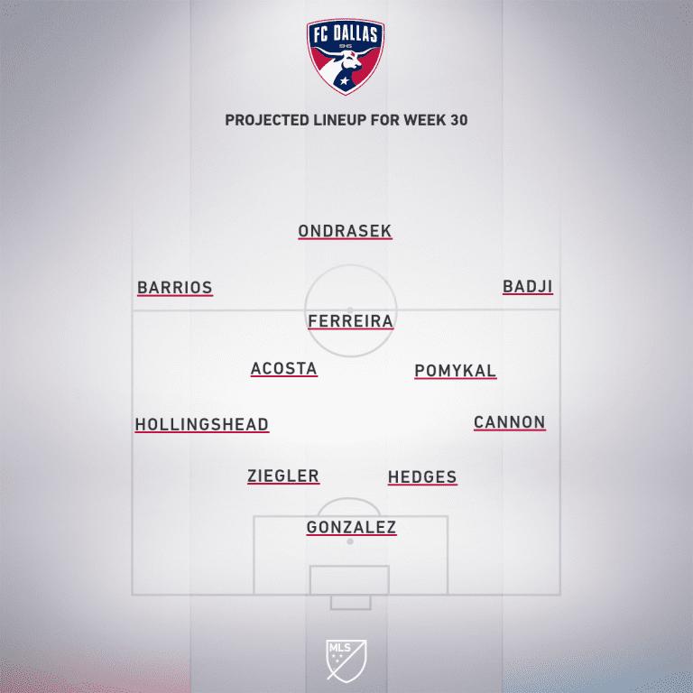 Colorado Rapids vs. FC Dallas | 2019 MLS Match Preview - Project Starting XI