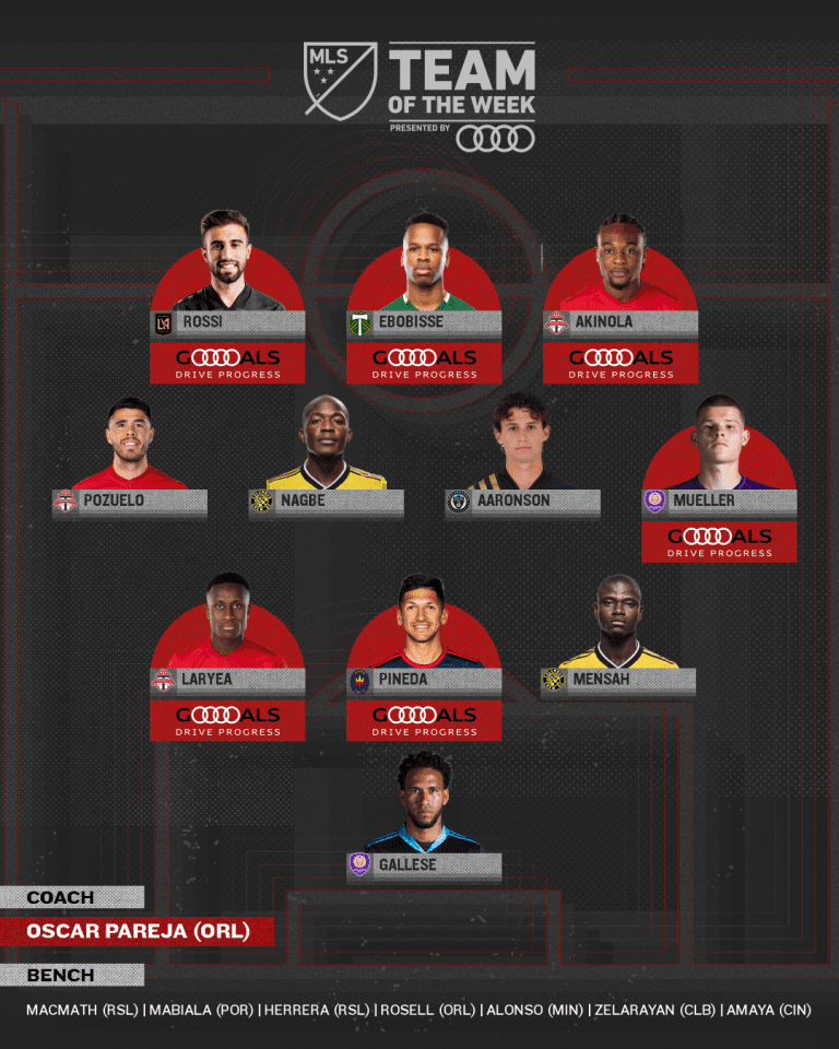 Team of the Week presented by Audi: Young stars take center take in Round 2 of the MLS is Back Tournament - https://league-mp7static.mlsdigital.net/images/TOTW-rnd2_4x5.png