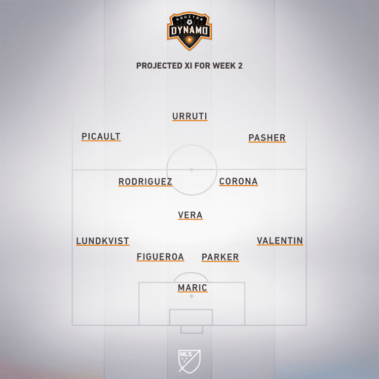 HOU Week 2 projected XI