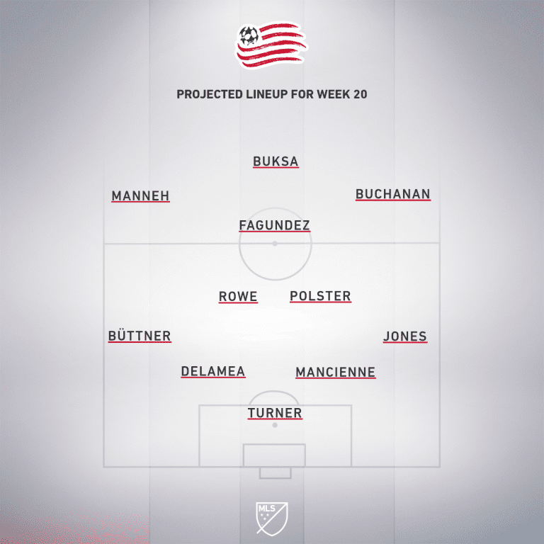 Nashville SC vs. New England Revolution | 2020 MLS Match Preview - Project Starting XI