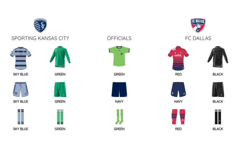 MLS-210---SKC-vs-DAL-Notice