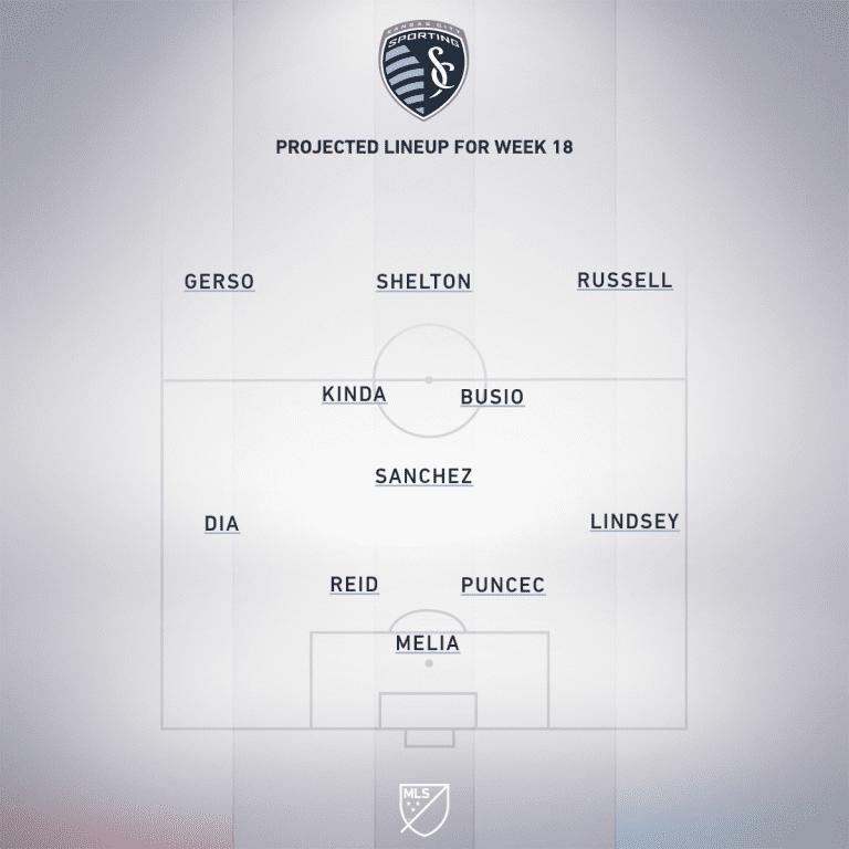 FC Dallas vs. Sporting Kansas City   2020 MLS Match Preview - Project Starting XI
