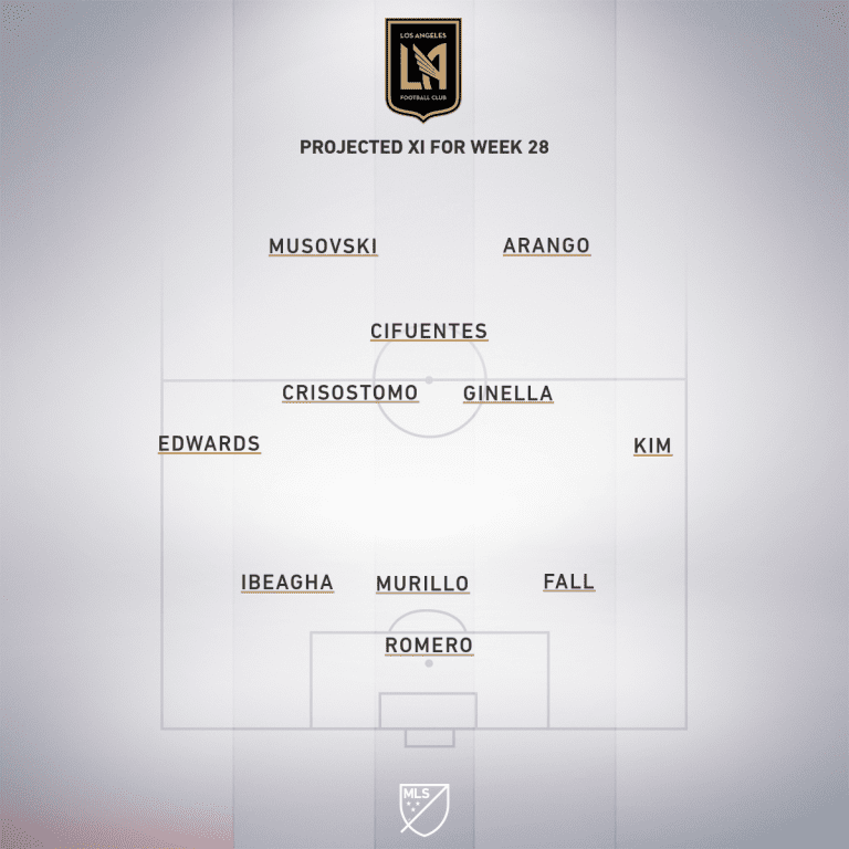 LAFC projected XI Week 29