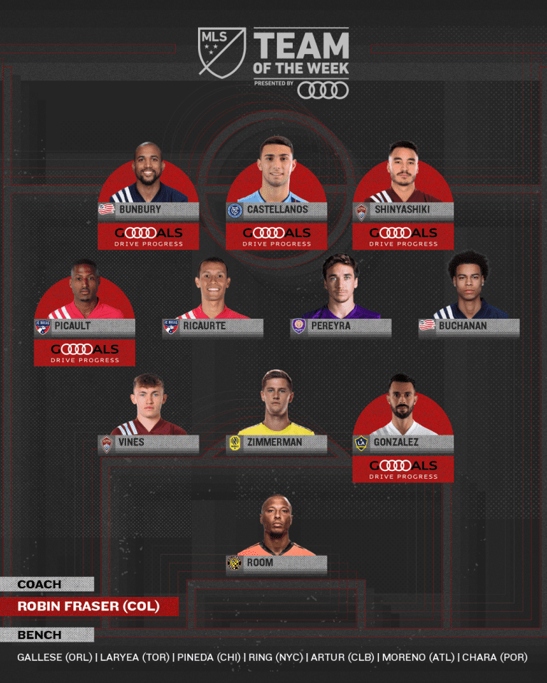 Team of the Week presented by Audi: Week 22 was all about dynamic duos - https://league-mp7static.mlsdigital.net/images/mls_soccer_2018_22020-11-02_10-35-42.png