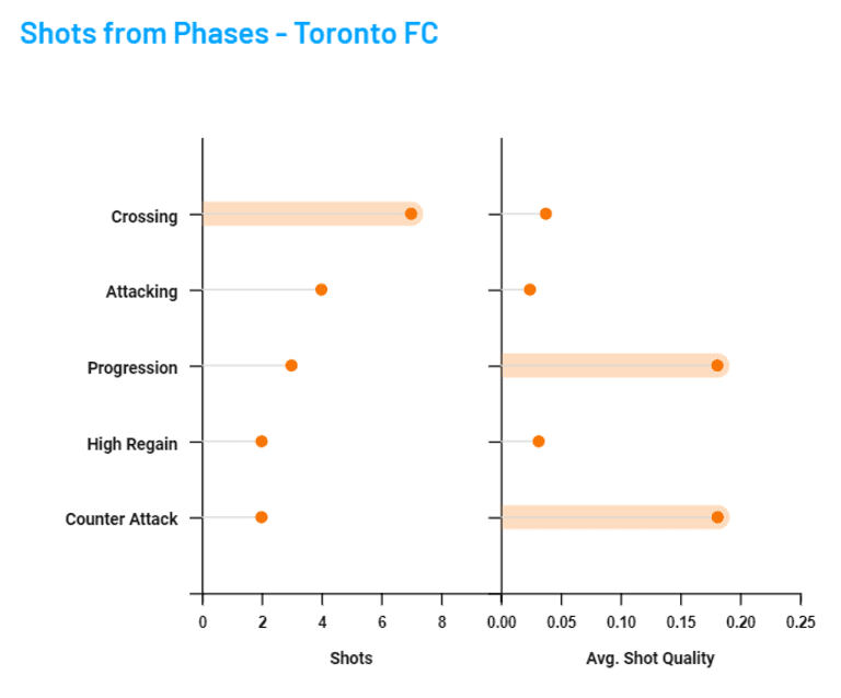 shots from phases tfc