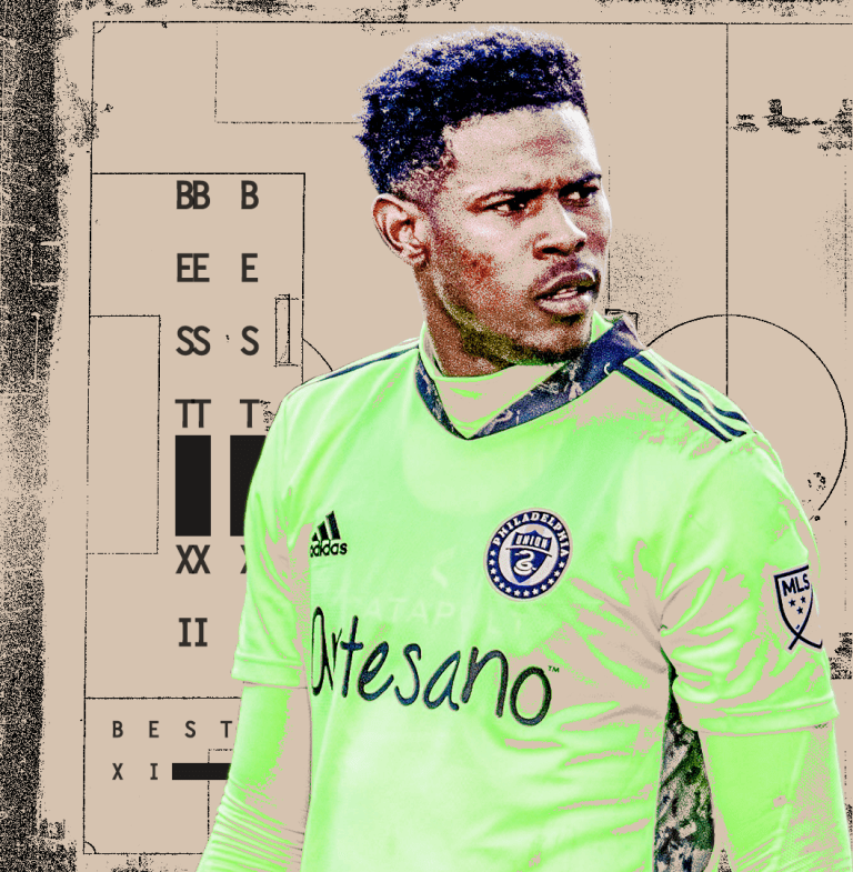 2020 MLS Best XI presented by The Home Depot - https://league-mp7static.mlsdigital.net/images/blake-player-v0.png
