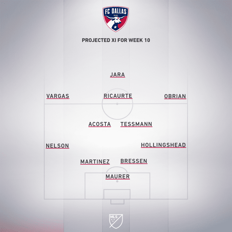 DAL projected XI Week 10