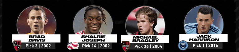 All-time MLS SuperDraft Best XI | Andrew Wiebe - https://league-mp7static.mlsdigital.net/images/MIDs.png?Wrqg5dRT9diAHcjobhVyQk.RYe5w7g2G