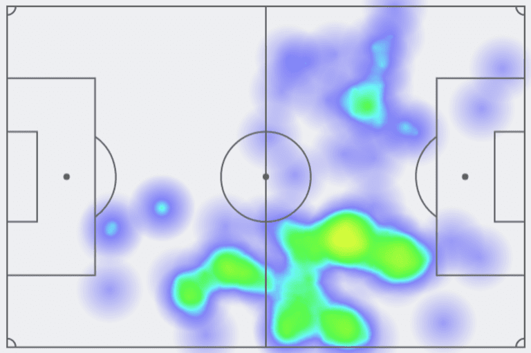 Loving life in the middle: How Darlington Nagbe's position switch has completely changed his game - https://league-mp7static.mlsdigital.net/images/Nagbe%20Heat%20Map%2010-3.png