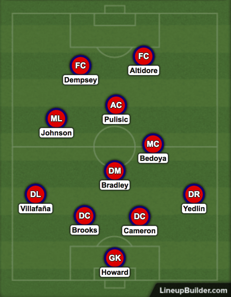 Armchair Analyst: Tactical preview & lineup prediction for US vs. T&T -
