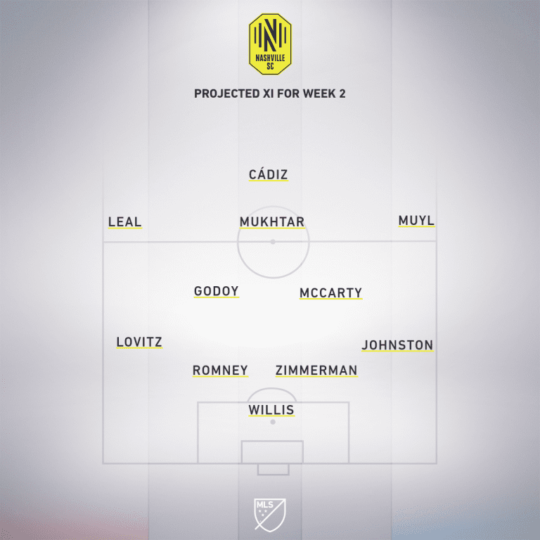 NSH Week 2 projected XI