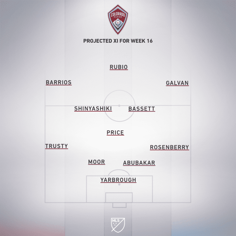 COL projected XI Week 16