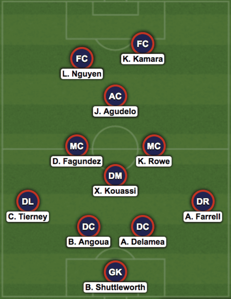 Armchair Analyst: 22 teams, 22 starting lineups – for now -