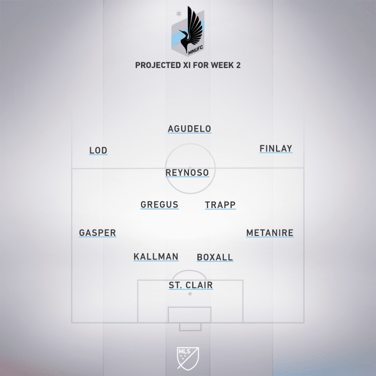 MIN Week 2 projected XI