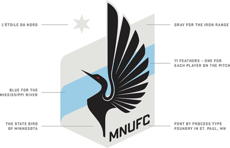 """A name that's """"part of who we are"""" – how Minnesota remained United - https://league-mp7static.mlsdigital.net/styles/image_landscape/s3/images/mnufc-logo-explained.png"""