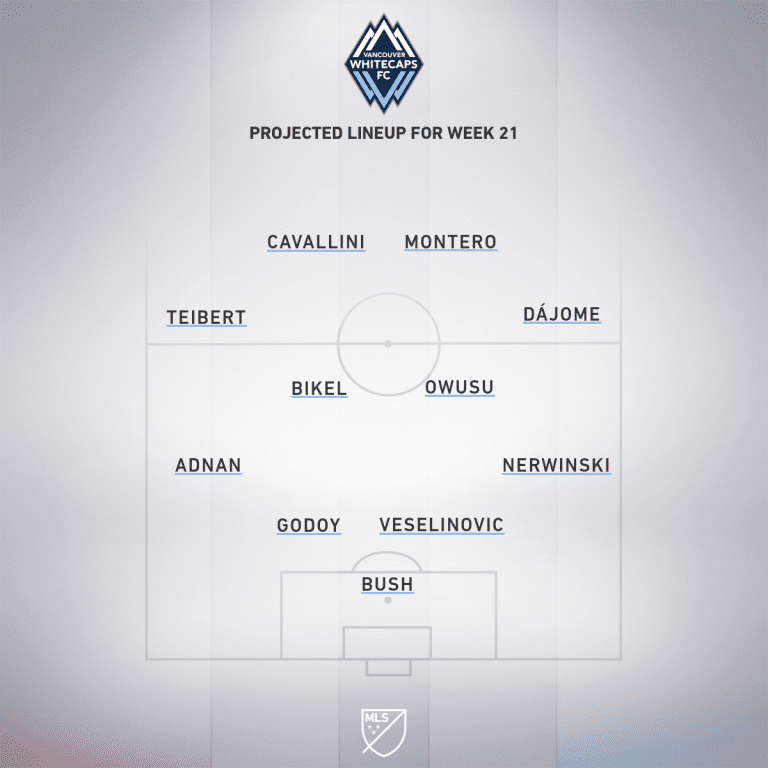 Vancouver Whitecaps FC vs. Seattle Sounders FC | 2020 MLS Match Preview - Project Starting XI