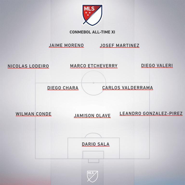 MLS all-time best XIs for every region | Andrew Wiebe - https://league-mp7static.mlsdigital.net/images/mls_soccer_2018_32020-05-19_14-54-34.png?3j6hTgCOeNRMZw3rEBsa2XHDcrk3BEzv