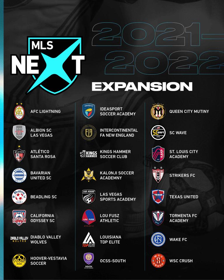 MLS NEXT Expansion 4x5-Final