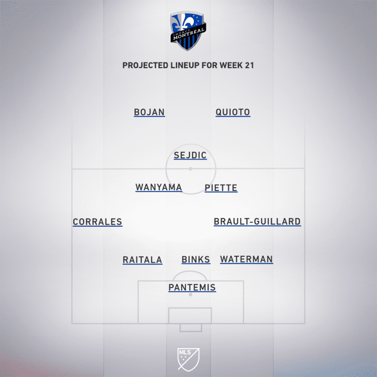 Montreal Impact vs. Nashville SC | 2020 MLS Match Preview - Project Starting XI