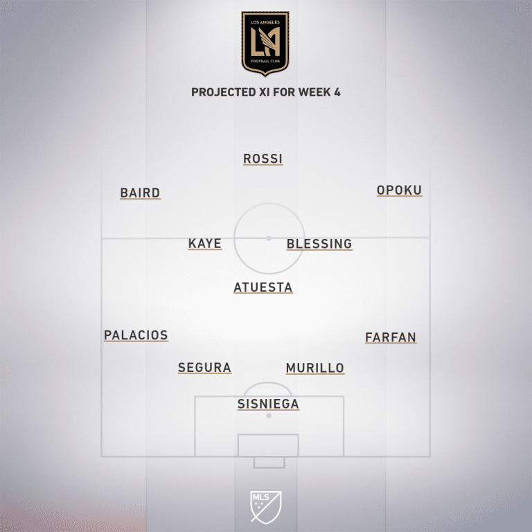 LAFC projected XI Week 4