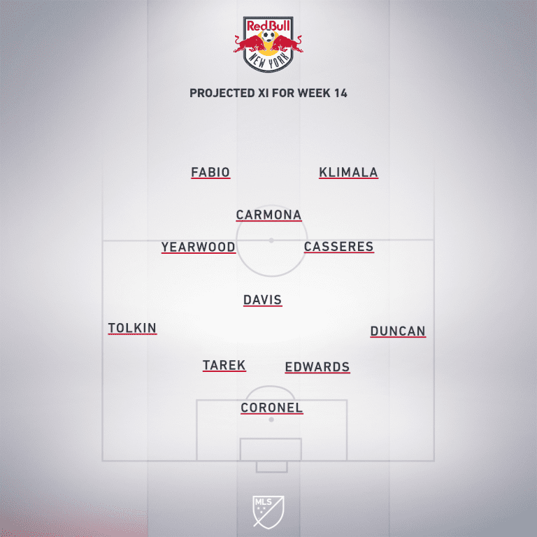 RBNY projected XI Week 14