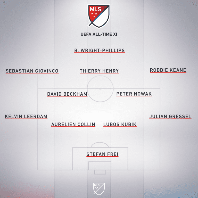 MLS all-time best XIs for every region | Andrew Wiebe - https://league-mp7static.mlsdigital.net/images/mls_soccer_2018_32020-05-19_13-24-34.png?msW19S0UJml.fN511gZEXy3dyHFuOvGf