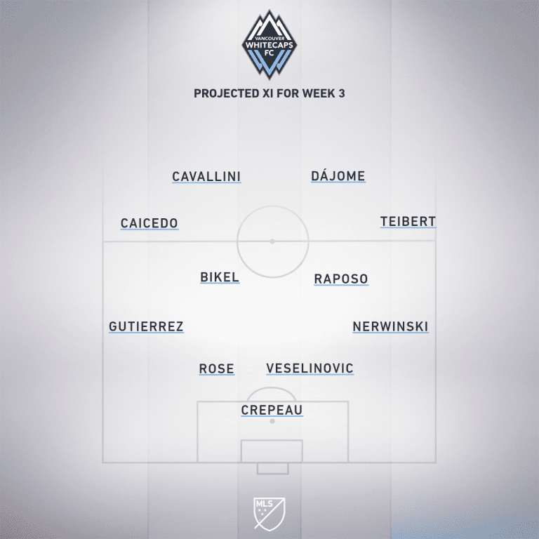 VAN projected XI Week 3