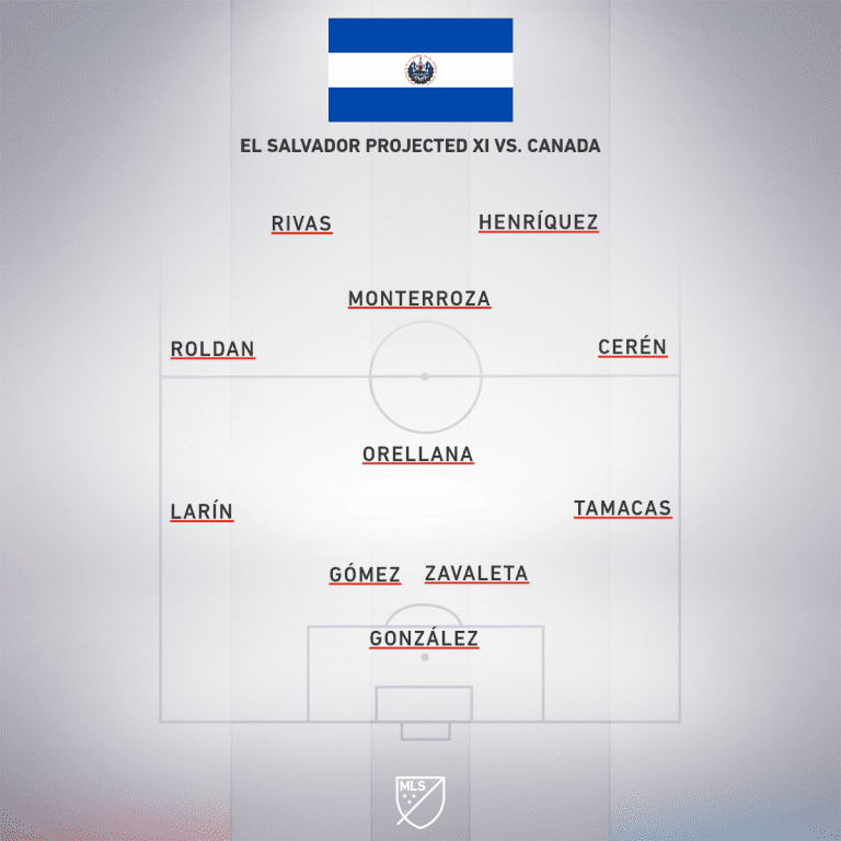 SLV projected XI vs. CAN (1)