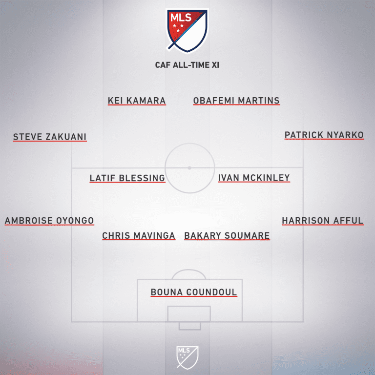 MLS all-time best XIs for every region | Andrew Wiebe - https://league-mp7static.mlsdigital.net/images/mls_soccer_2018_32020-05-19_10-52-49.png?ZZizca2GoBa9MOwzF4cO_uln9hG8FwWW
