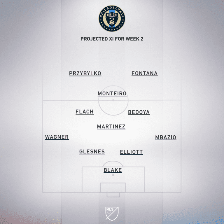 PHI Week 2 projected XI