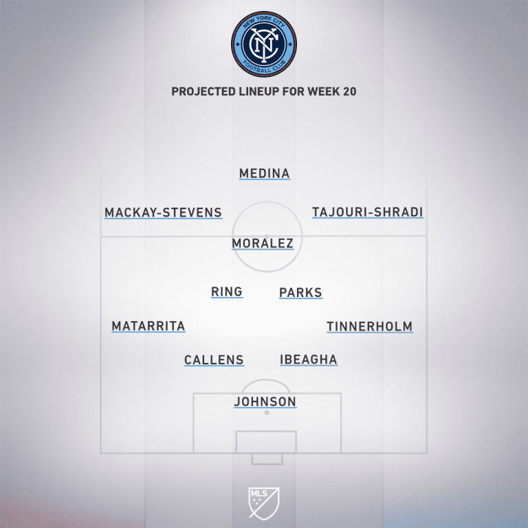 New York City FC vs. Montreal Impact   2020 MLS Match Preview - Project Starting XI