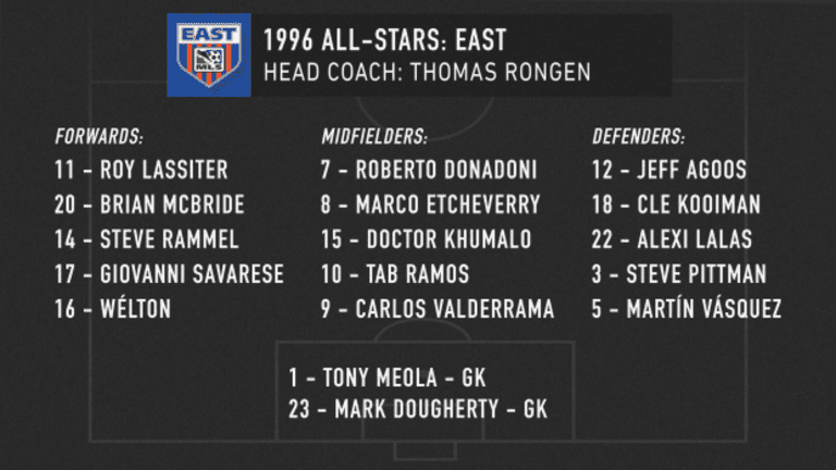 MLS Classics: 1996 MLS All-Star Game pits East, West legends against each other - https://league-mp7static.mlsdigital.net/styles/image_default/s3/images/East_lineup_05-23-20.png