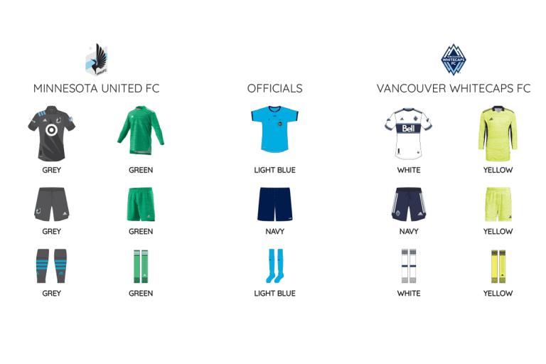 kit-matchups-57-MIN-vs-VAN