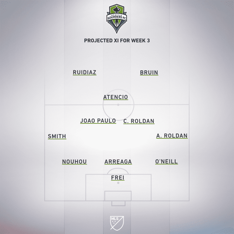 SEA projected XI Week 3