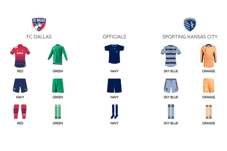 MLS-360---DAL-vs-SKC-Notice