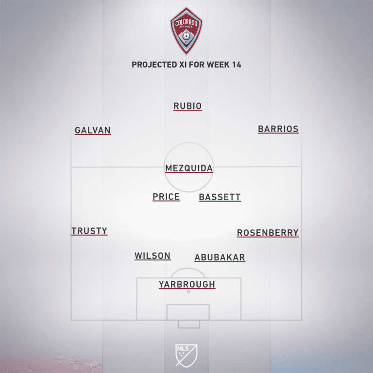 COL projected XI Week 14