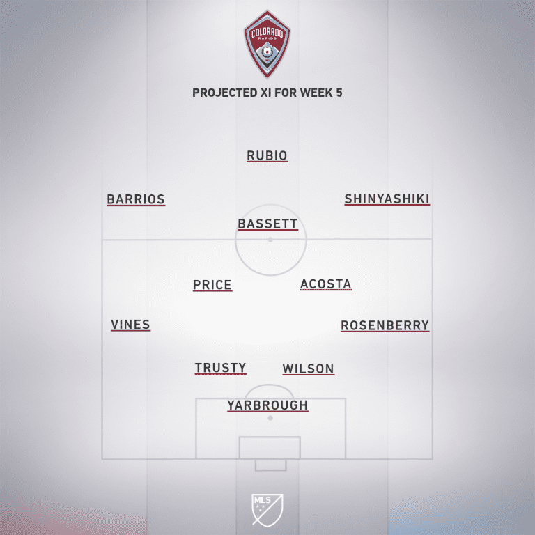 COL projected XI Week 5