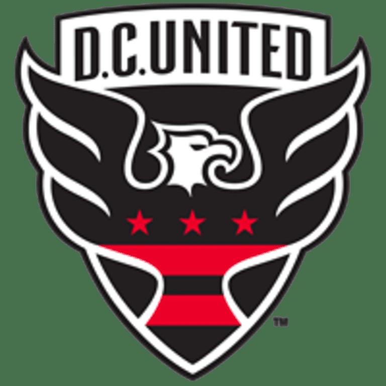 2021 MLS Mock SuperDraft: Predicting who'll be taken in Round 1 | Travis Clark - DC