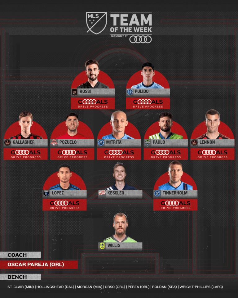 Team of the Week presented by Audi: It's a midfield takeover in Week 15 - https://league-mp7static.mlsdigital.net/images/TOTW_Week15_Insta.png