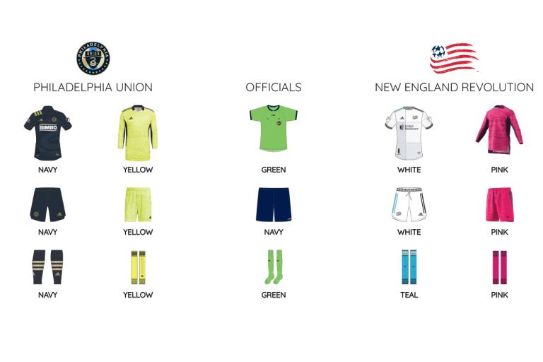 MLS-318---PHI-vs-NE-Notice