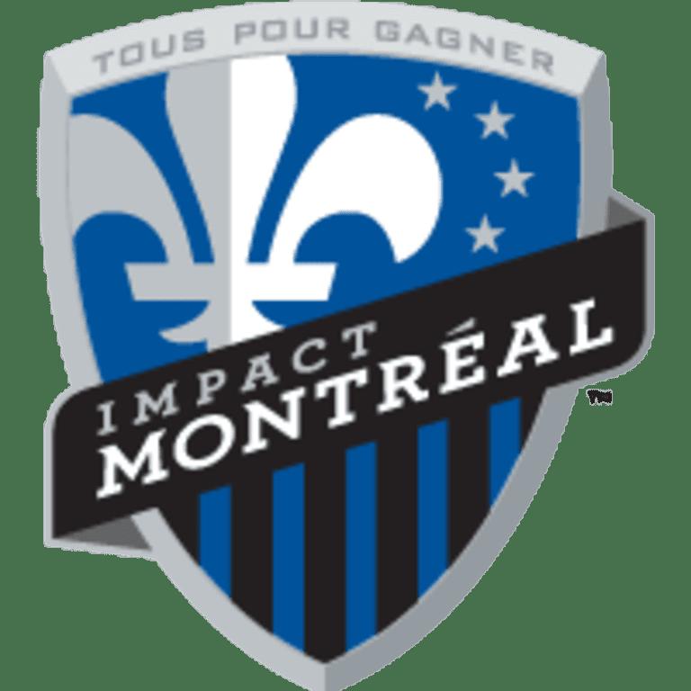 Wiebe: Each MLS team's best 2019 22 Under 22 candidate - MTL